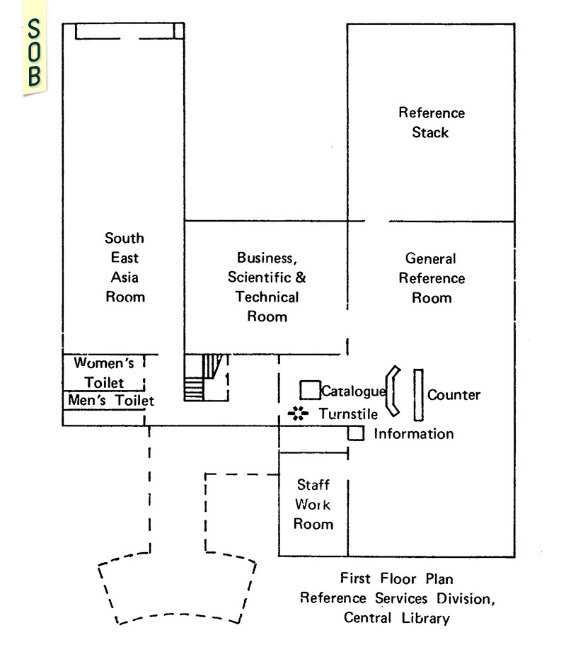 Old National Library second floor plan