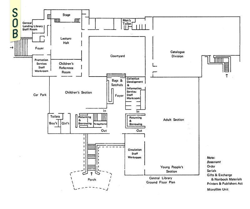 Old National Library first floor plan
