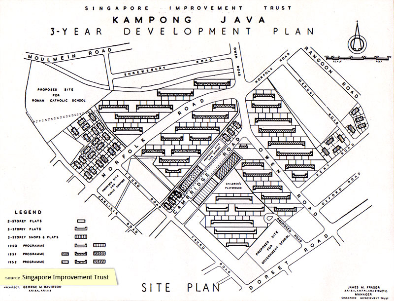 Singapore Improvement Trust Kampong Java Development Plan