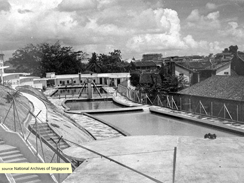 View of Yan Kit Swimming Pool from yesteryear