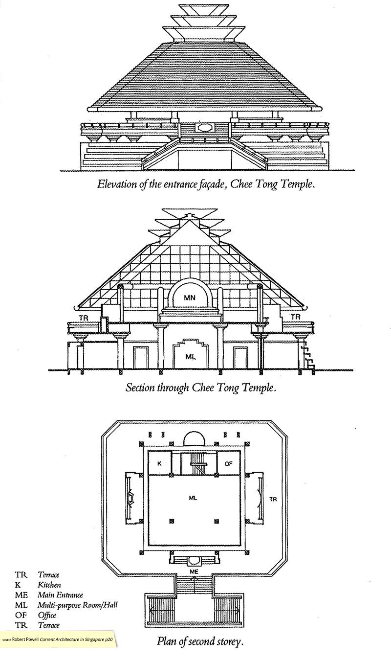 Chee Tong Temple elevation, section, and plan